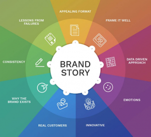 brand storytelling makes your business more relatable
